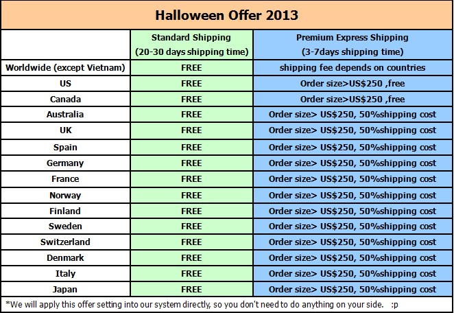Halloween-Offer-2013-offer-screenshot