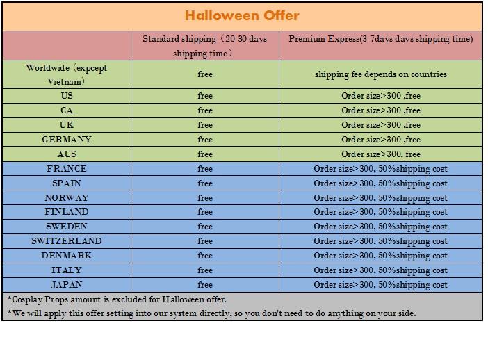 2014 offer