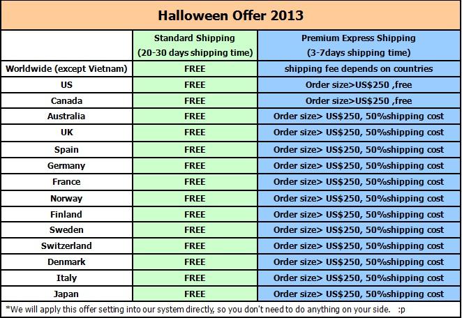 Halloween-Offer-2013-offer-screenshot