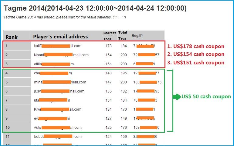 TagMe2014-result